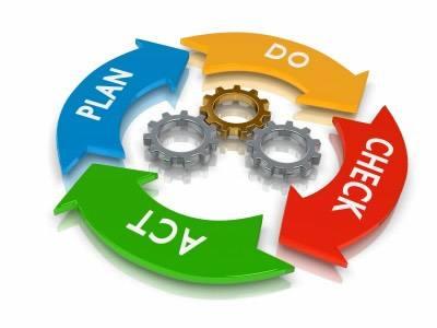软件项目管理敏捷开发-拜腾科技
