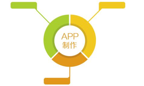 安卓app定制开发你需要哪些东西?